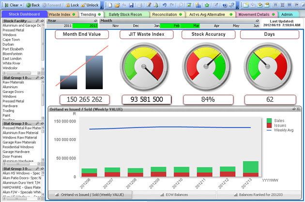 inventory-optimisation-dashboard-img1