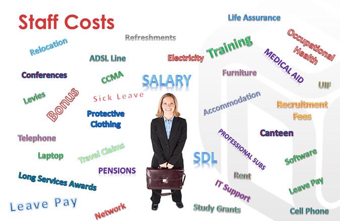 kpi-staff-costs